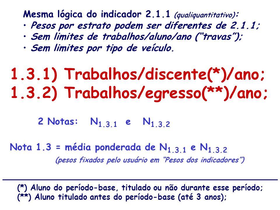 1.3.1) Trabalhos/discente(*)/ano; 1.3.2) Trabalhos/egresso(**)/ano;