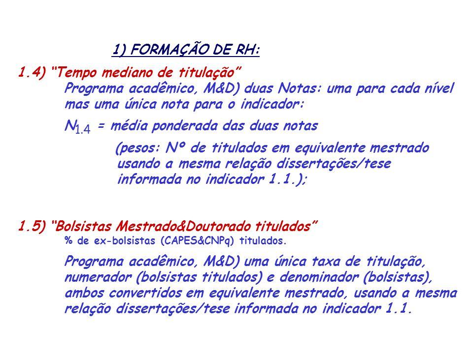1) FORMAÇÃO DE RH: 1.4) Tempo mediano de titulação