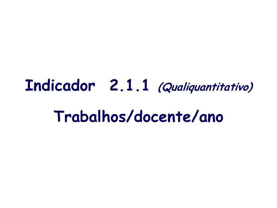 Indicador 2.1.1 (Qualiquantitativo) Trabalhos/docente/ano