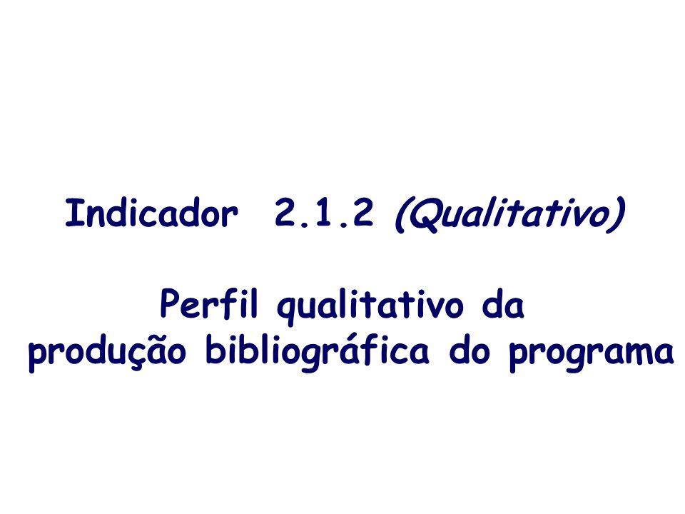 Indicador 2.1.2 (Qualitativo) produção bibliográfica do programa