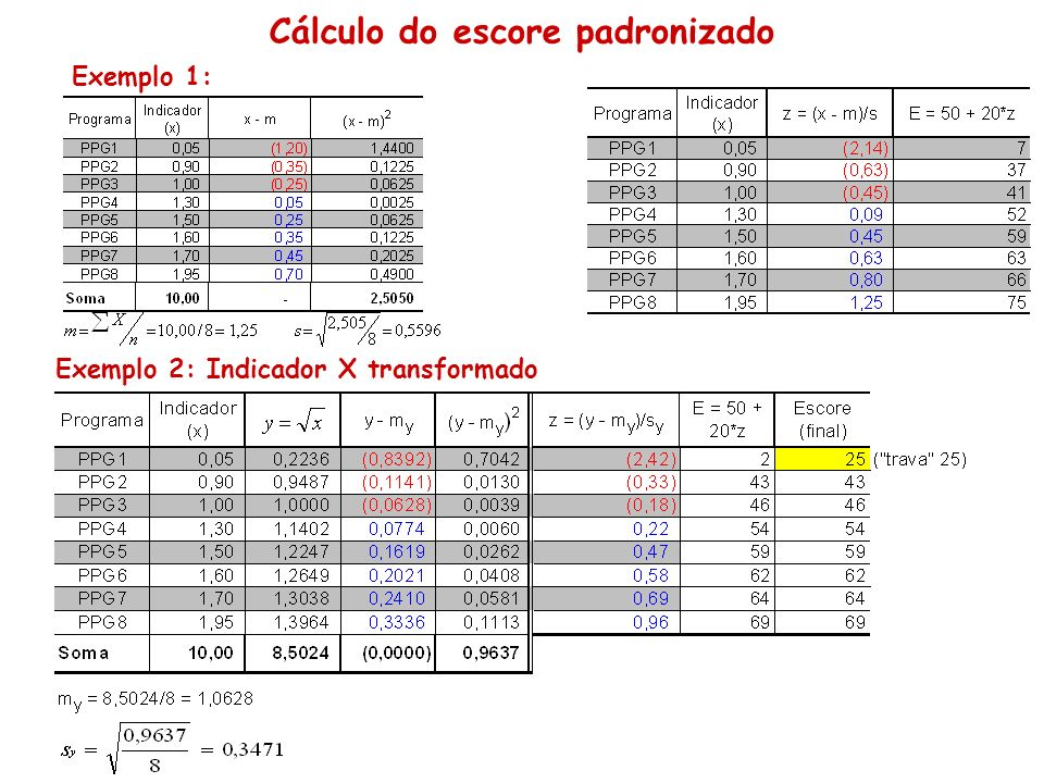 Cálculo do escore padronizado