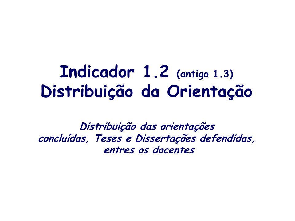 Indicador 1.2 (antigo 1.3) Distribuição da Orientação