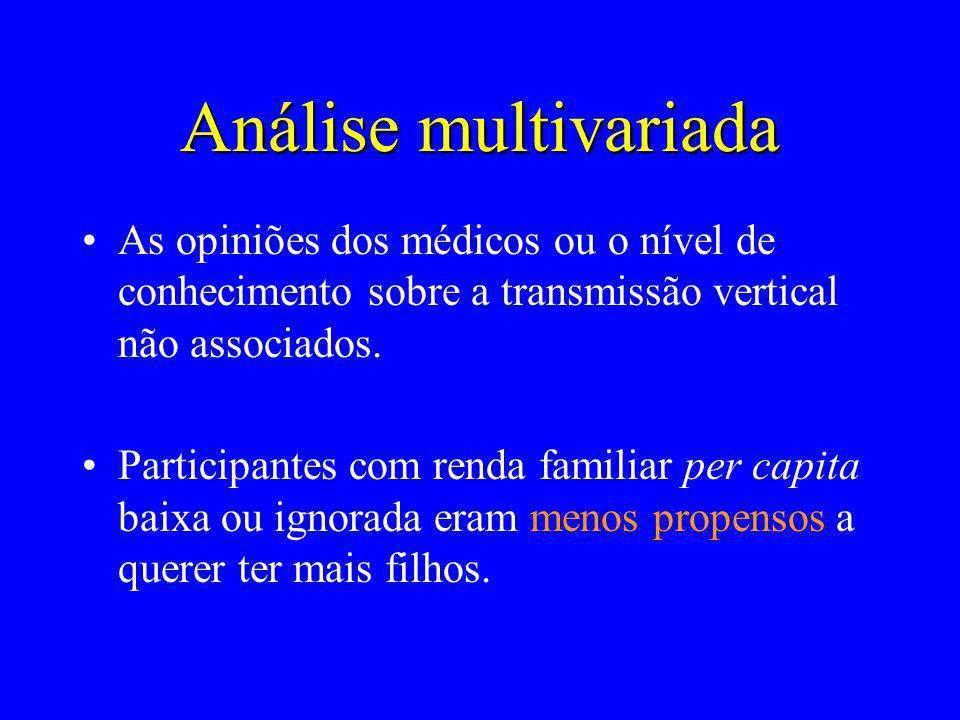 Análise multivariadaAs opiniões dos médicos ou o nível de conhecimento sobre a transmissão vertical não associados.