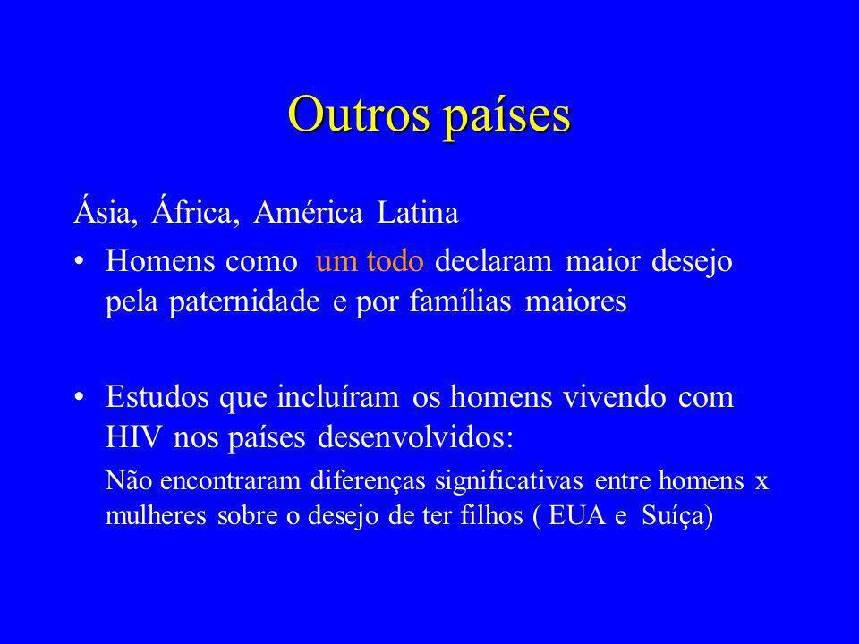 Outros países Ásia, África, América Latina