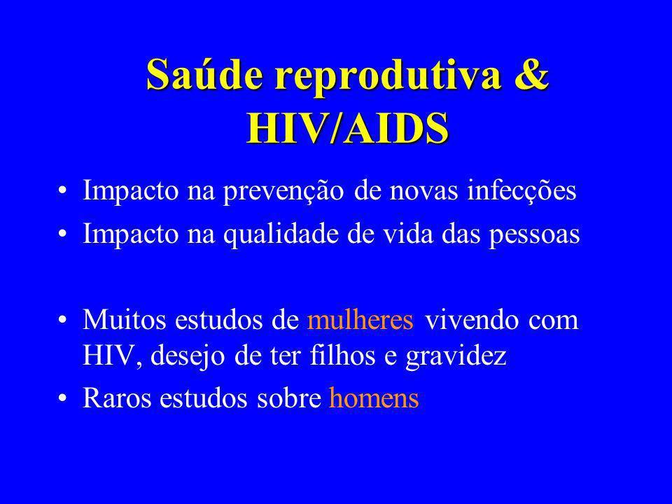Saúde reprodutiva & HIV/AIDS