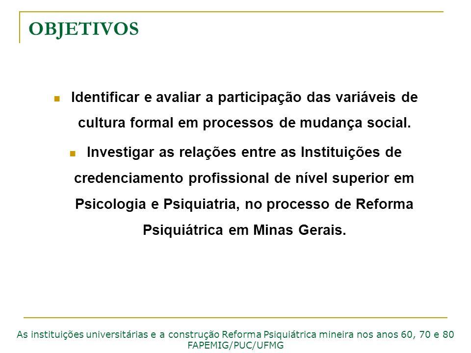 OBJETIVOS Identificar e avaliar a participação das variáveis de cultura formal em processos de mudança social.