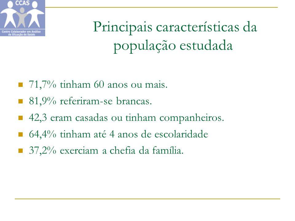 Principais características da população estudada