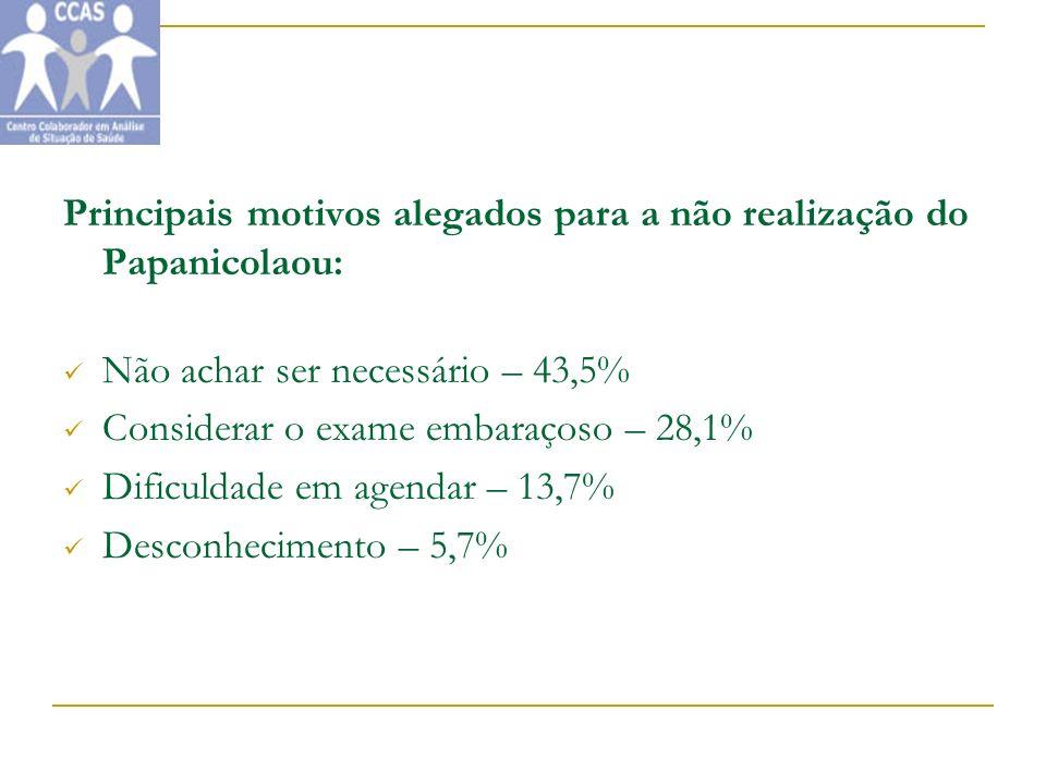 Principais motivos alegados para a não realização do Papanicolaou: