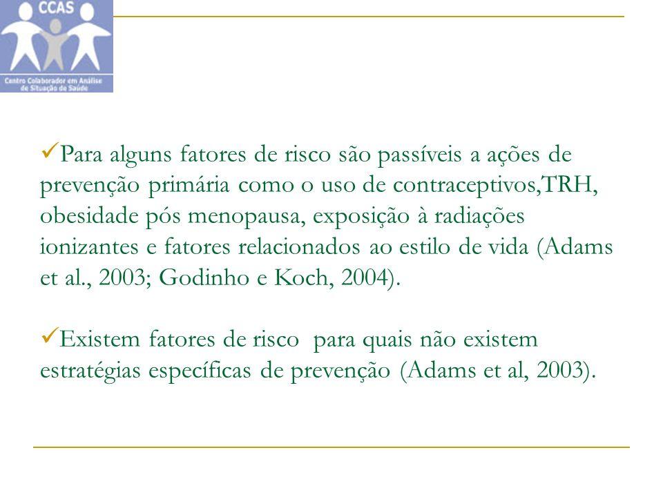 Para alguns fatores de risco são passíveis a ações de prevenção primária como o uso de contraceptivos,TRH, obesidade pós menopausa, exposição à radiações ionizantes e fatores relacionados ao estilo de vida (Adams et al., 2003; Godinho e Koch, 2004).