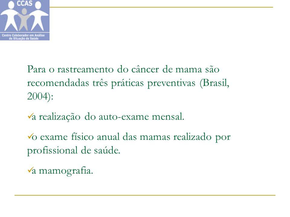 Para o rastreamento do câncer de mama são recomendadas três práticas preventivas (Brasil, 2004):