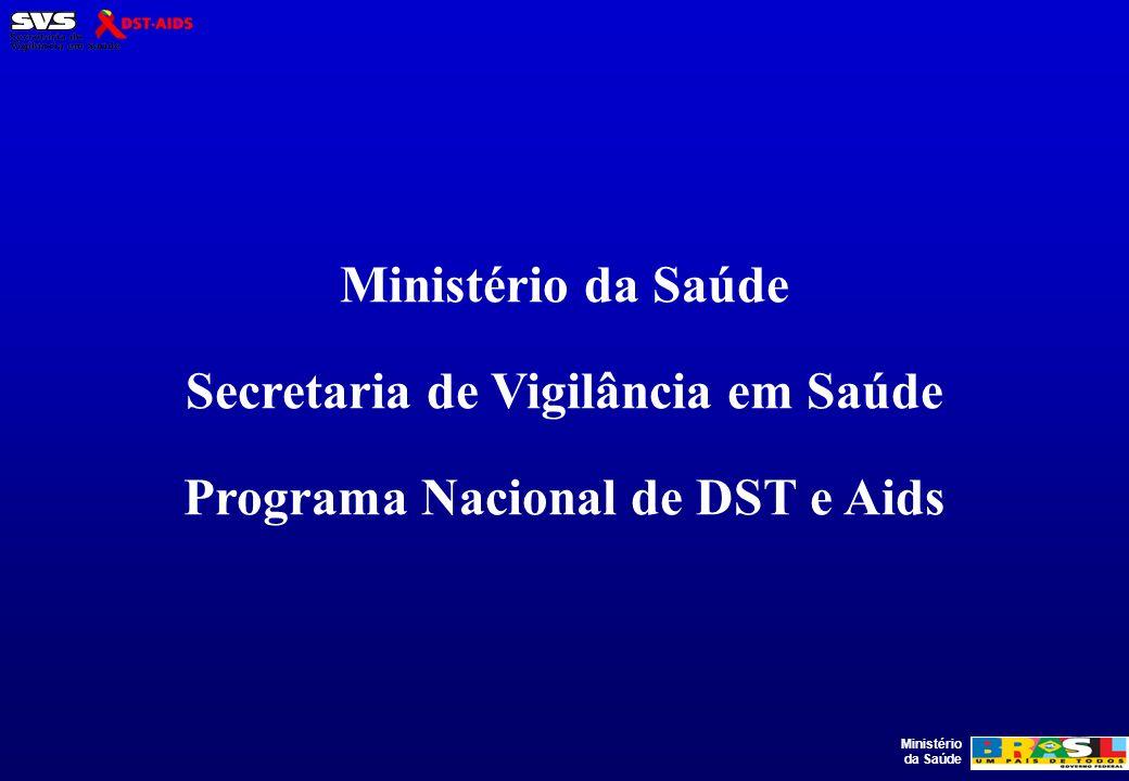 Ministério da Saúde Secretaria de Vigilância em Saúde Programa Nacional de DST e Aids