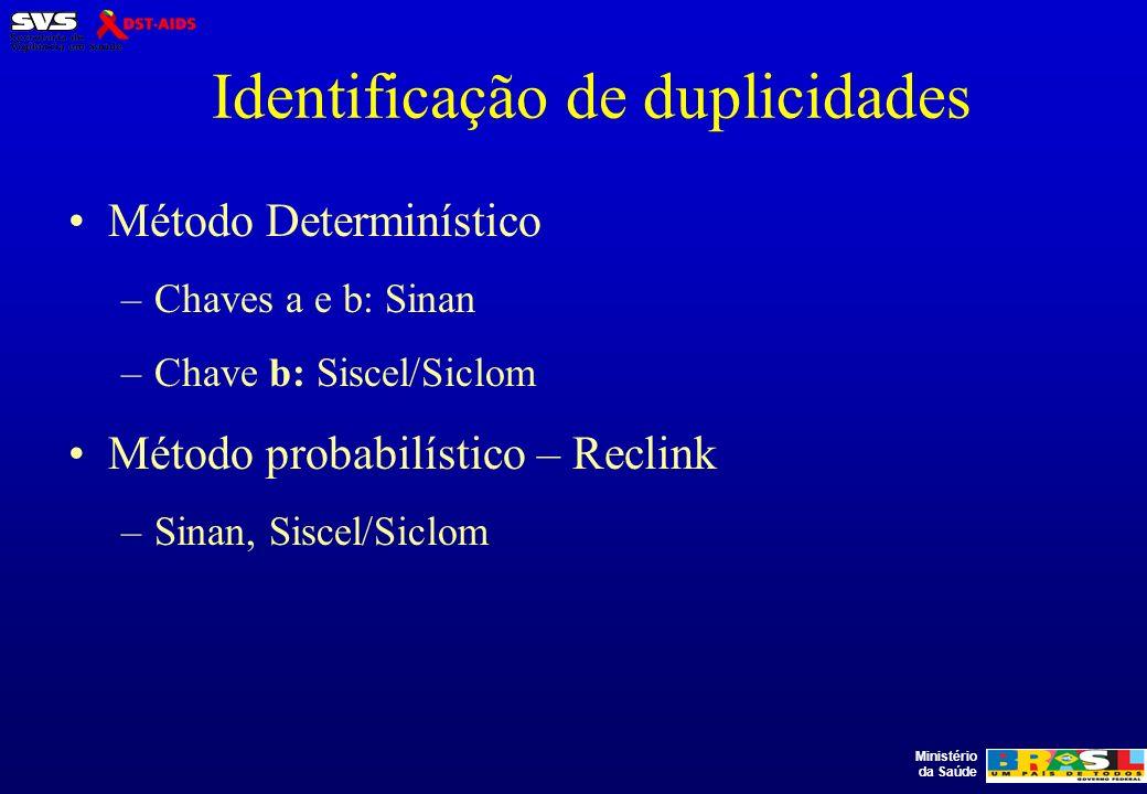 Identificação de duplicidades