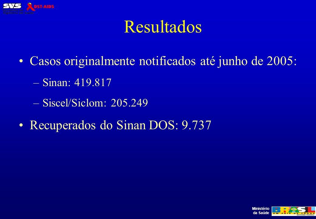 Resultados Casos originalmente notificados até junho de 2005: