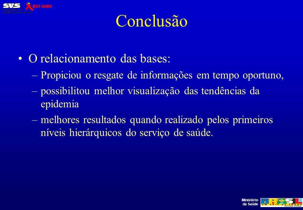 Conclusão O relacionamento das bases: