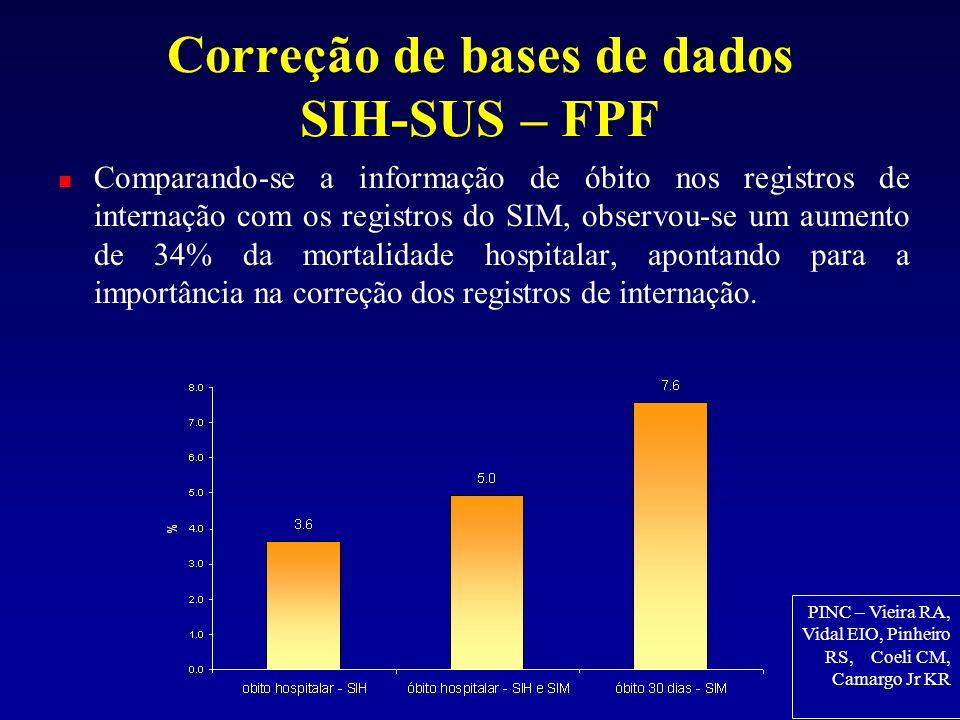 Correção de bases de dados SIH-SUS – FPF