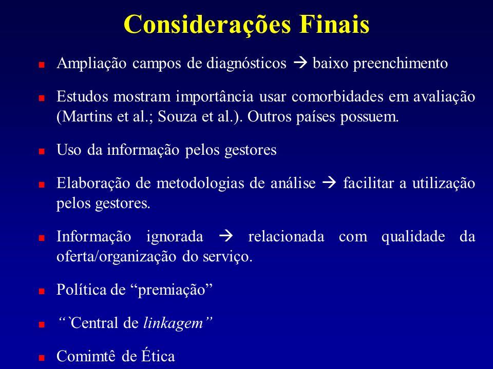 Considerações Finais Ampliação campos de diagnósticos  baixo preenchimento.