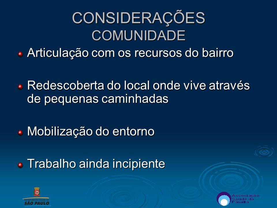 CONSIDERAÇÕES COMUNIDADE