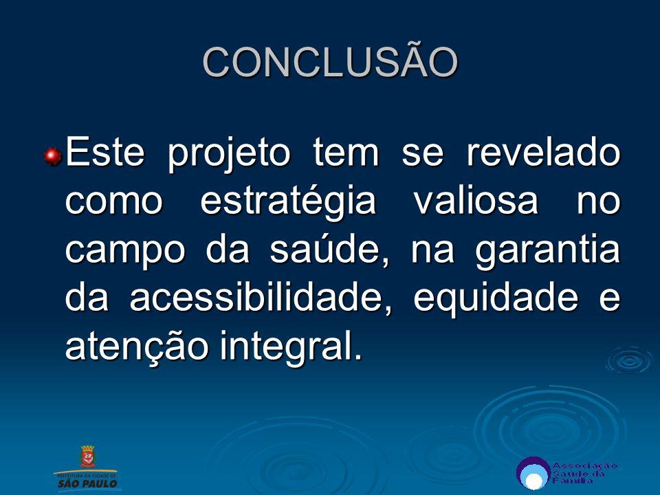 CONCLUSÃO Este projeto tem se revelado como estratégia valiosa no campo da saúde, na garantia da acessibilidade, equidade e atenção integral.