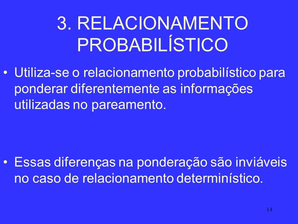 3. RELACIONAMENTO PROBABILÍSTICO