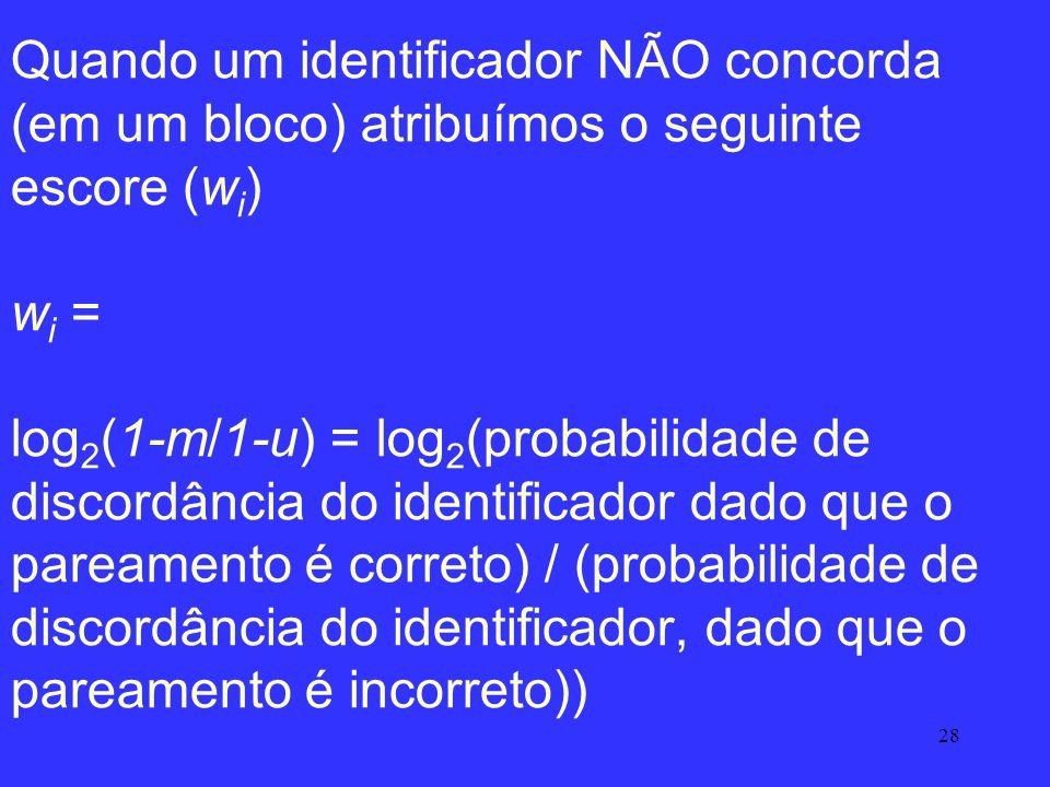 Quando um identificador NÃO concorda (em um bloco) atribuímos o seguinte escore (wi) wi = log2(1-m/1-u) = log2(probabilidade de discordância do identificador dado que o pareamento é correto) / (probabilidade de discordância do identificador, dado que o pareamento é incorreto))