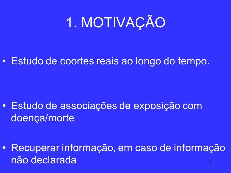 1. MOTIVAÇÃO Estudo de coortes reais ao longo do tempo.
