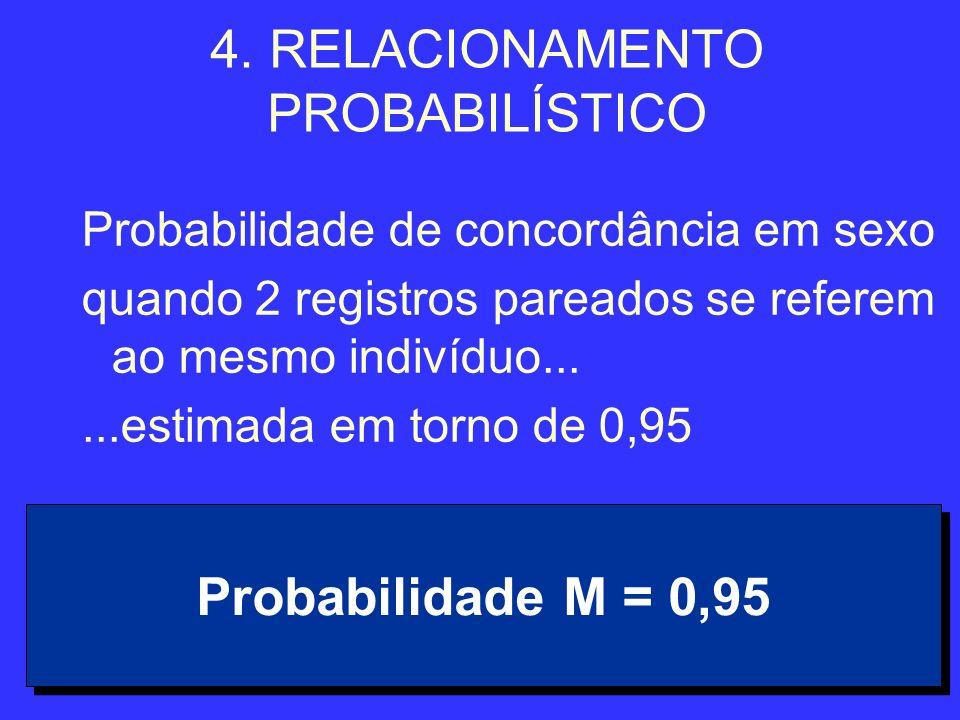 4. RELACIONAMENTO PROBABILÍSTICO