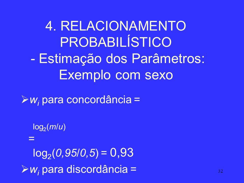 4. RELACIONAMENTO PROBABILÍSTICO - Estimação dos Parâmetros: Exemplo com sexo