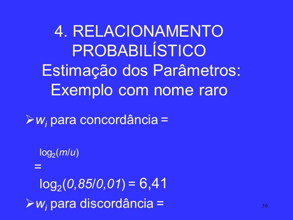 4. RELACIONAMENTO PROBABILÍSTICO Estimação dos Parâmetros: Exemplo com nome raro