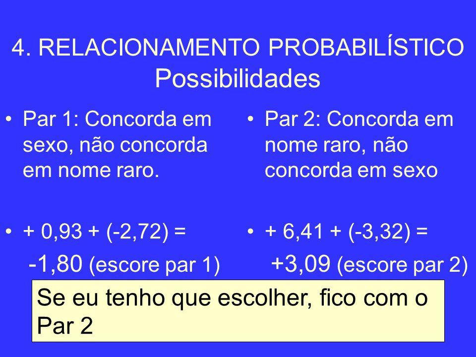 4. RELACIONAMENTO PROBABILÍSTICO Possibilidades