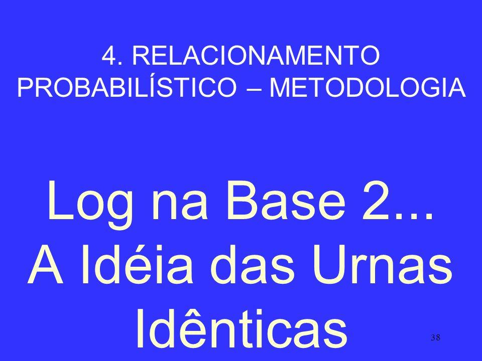 4. RELACIONAMENTO PROBABILÍSTICO – METODOLOGIA Log na Base 2