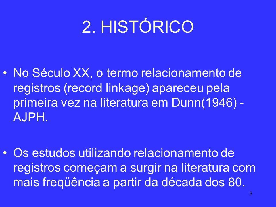 2. HISTÓRICO No Século XX, o termo relacionamento de registros (record linkage) apareceu pela primeira vez na literatura em Dunn(1946) - AJPH.