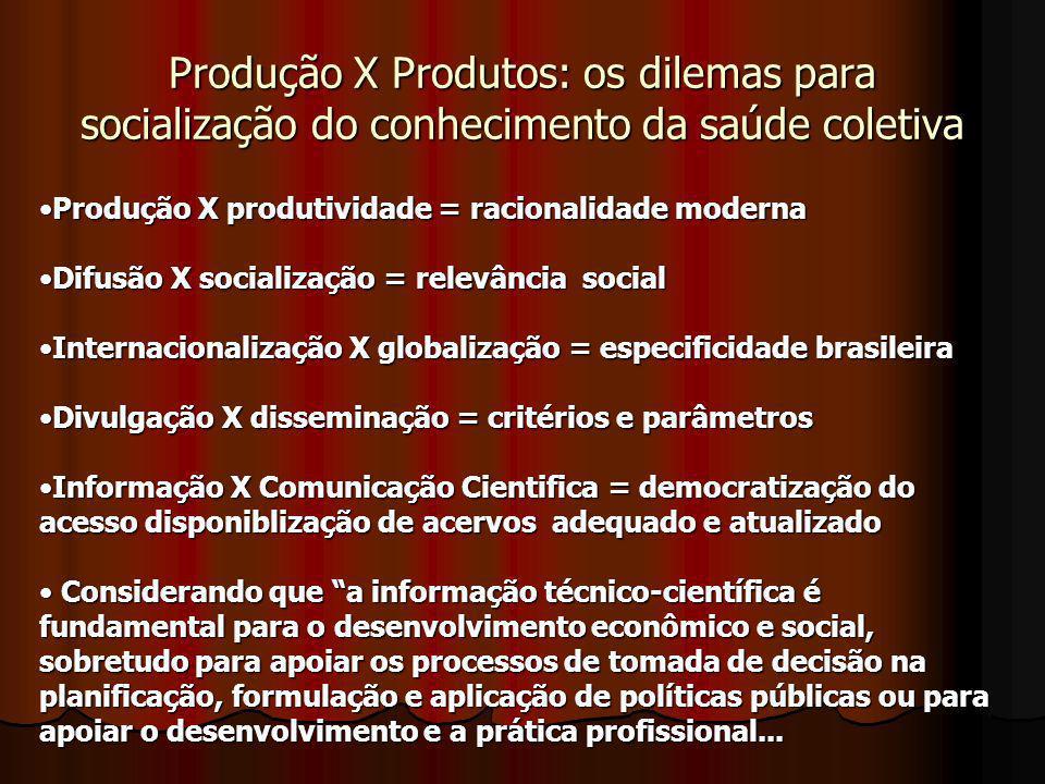 Produção X Produtos: os dilemas para socialização do conhecimento da saúde coletiva
