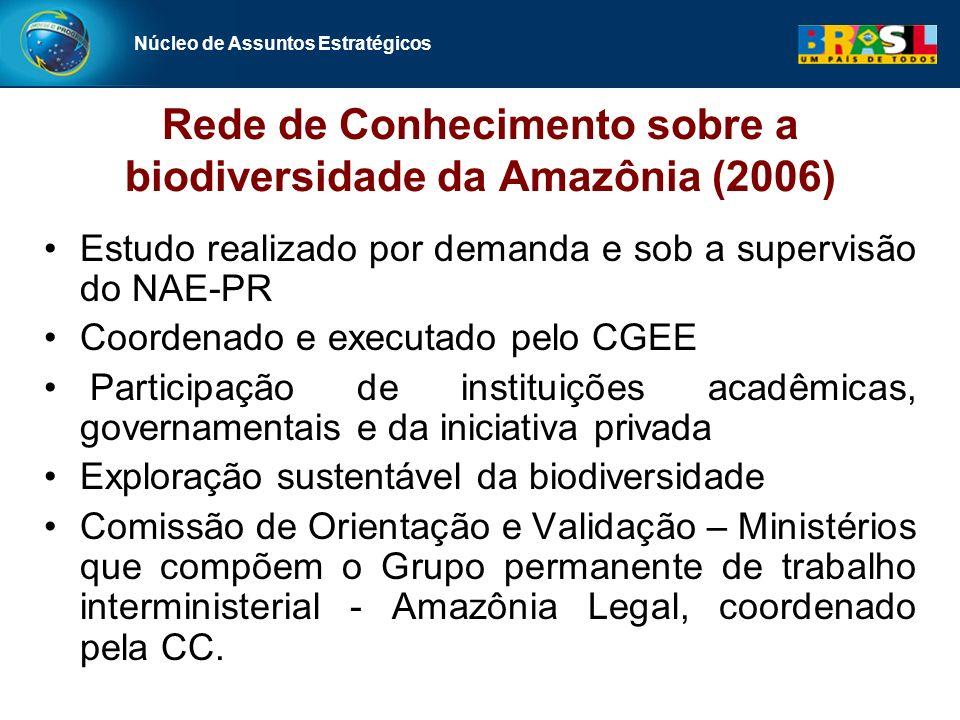 Rede de Conhecimento sobre a biodiversidade da Amazônia (2006)