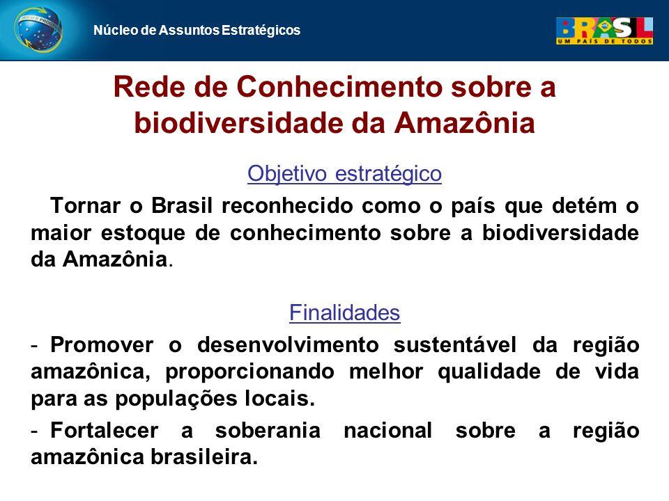 Rede de Conhecimento sobre a biodiversidade da Amazônia