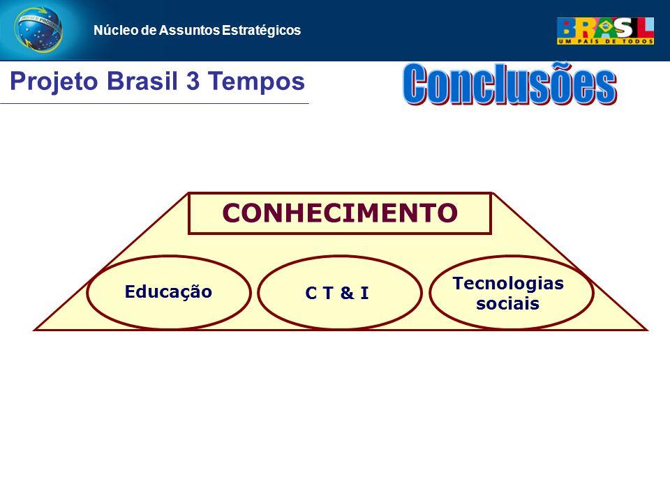 Conclusões Projeto Brasil 3 Tempos CONHECIMENTO Tecnologias sociais