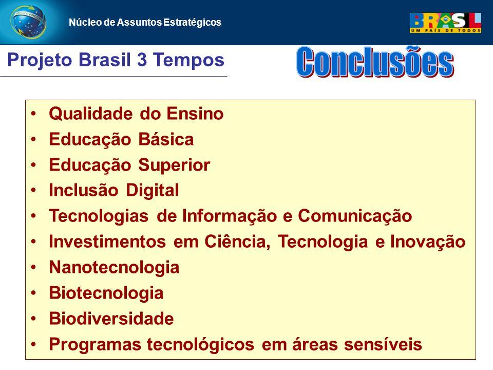 Conclusões Projeto Brasil 3 Tempos Qualidade do Ensino Educação Básica