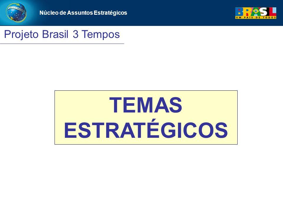 TEMAS ESTRATÉGICOS Projeto Brasil 3 Tempos