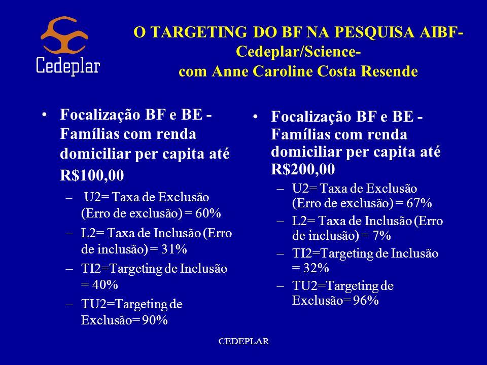 O TARGETING DO BF NA PESQUISA AIBF-Cedeplar/Science- com Anne Caroline Costa Resende