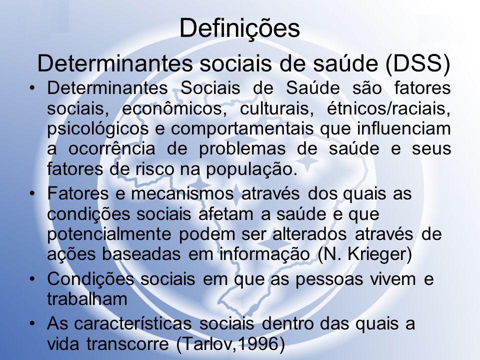 Definições Determinantes sociais de saúde (DSS)