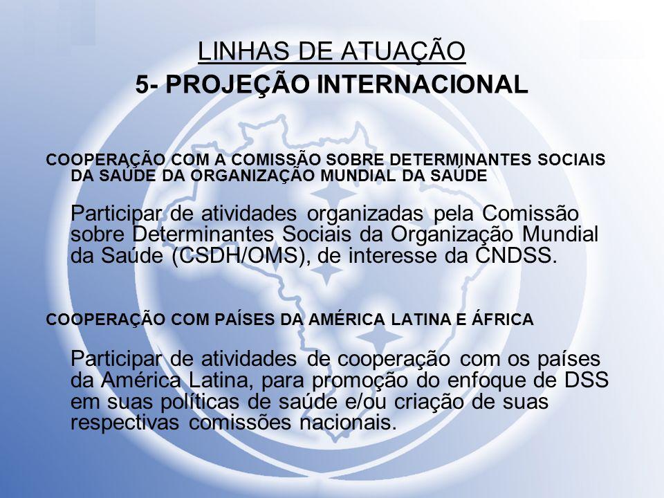 LINHAS DE ATUAÇÃO 5- PROJEÇÃO INTERNACIONAL