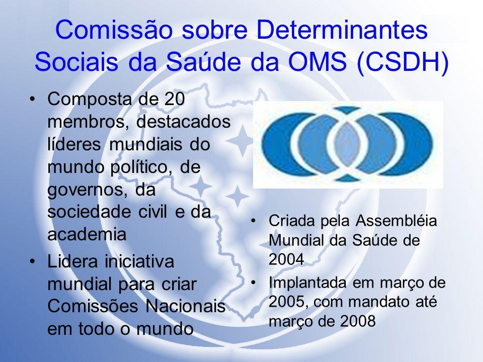 Comissão sobre Determinantes Sociais da Saúde da OMS (CSDH)