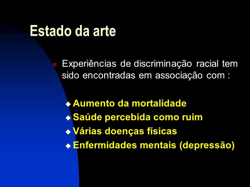 Estado da arte Experiências de discriminação racial tem sido encontradas em associação com : Aumento da mortalidade.