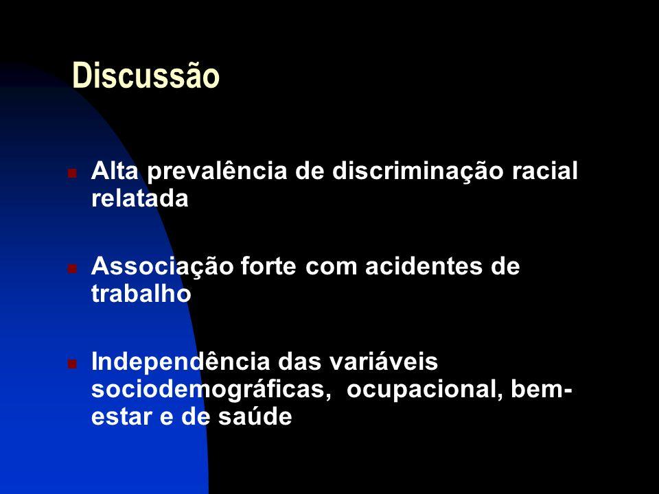Discussão Alta prevalência de discriminação racial relatada