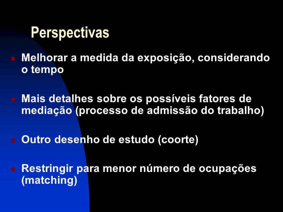 Perspectivas Melhorar a medida da exposição, considerando o tempo