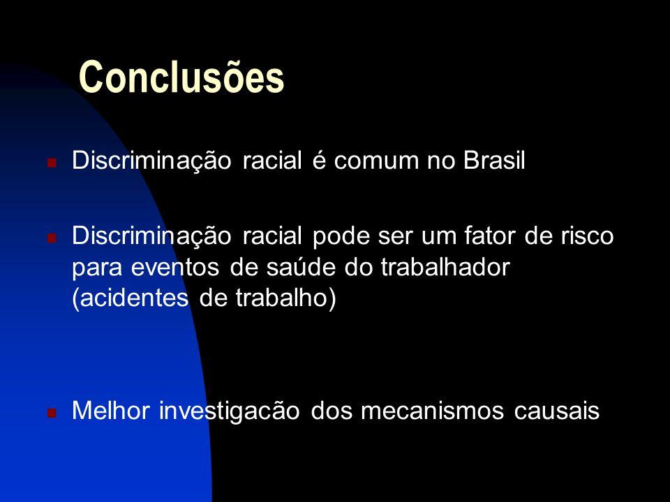 Conclusões Discriminação racial é comum no Brasil