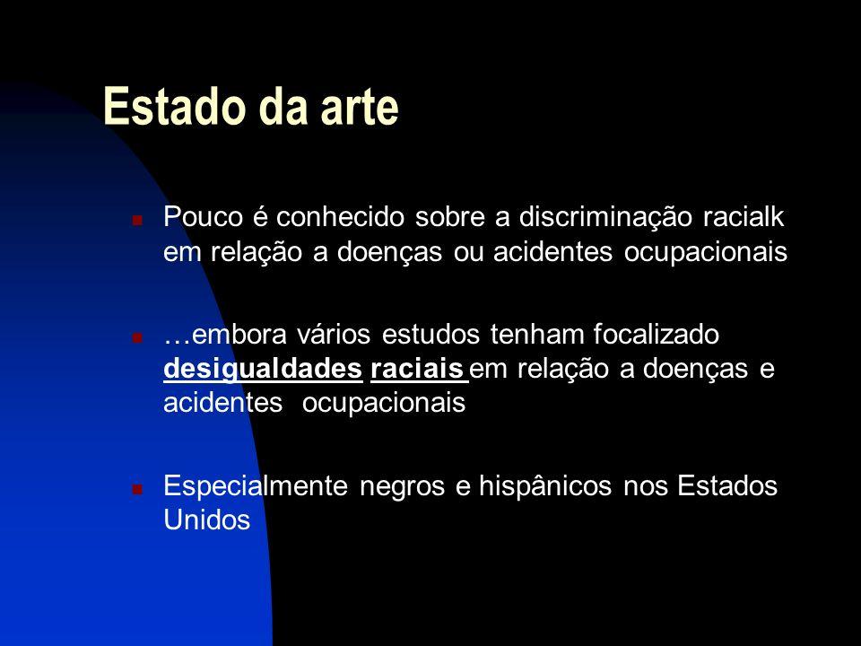 Estado da arte Pouco é conhecido sobre a discriminação racialk em relação a doenças ou acidentes ocupacionais.