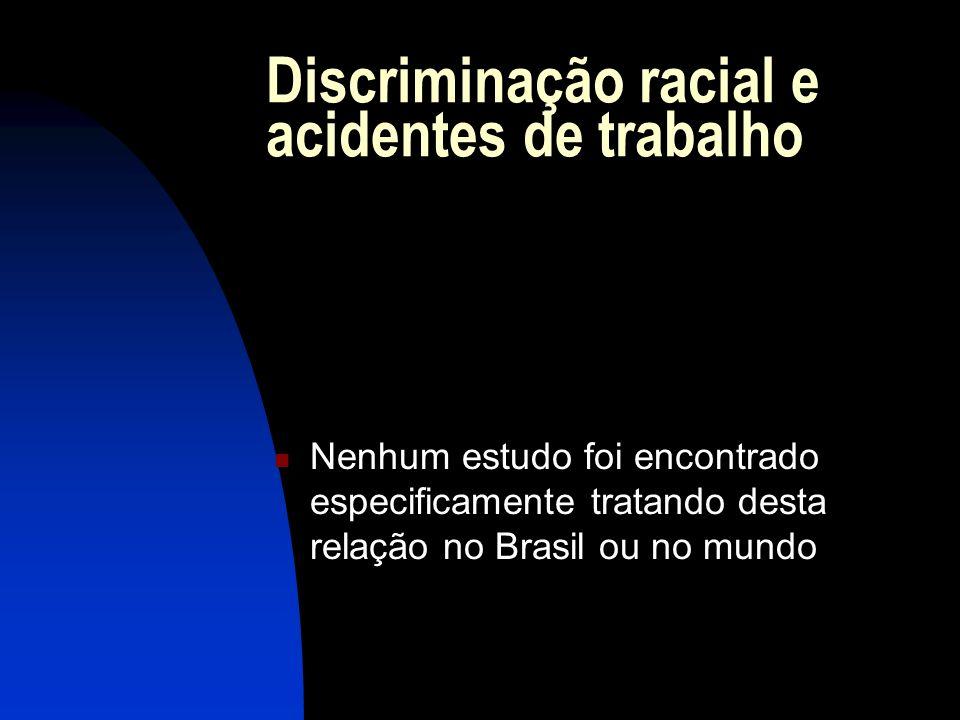 Discriminação racial e acidentes de trabalho
