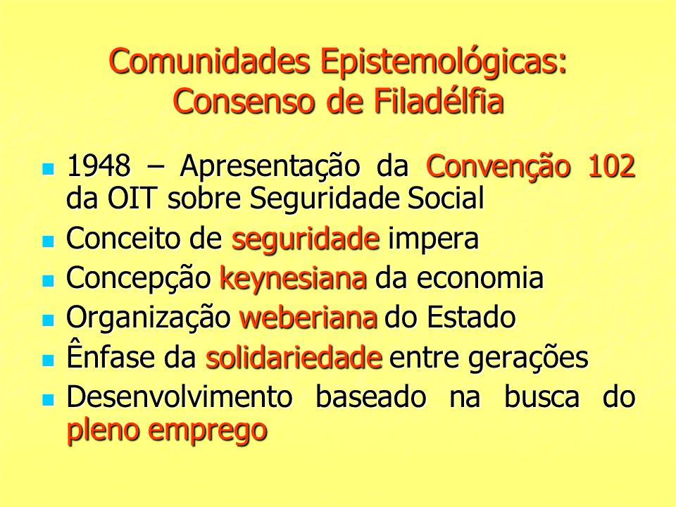 Comunidades Epistemológicas: Consenso de Filadélfia