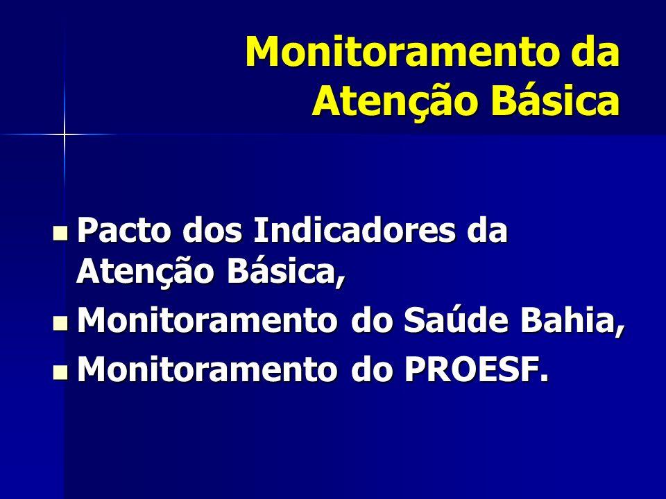 Monitoramento da Atenção Básica