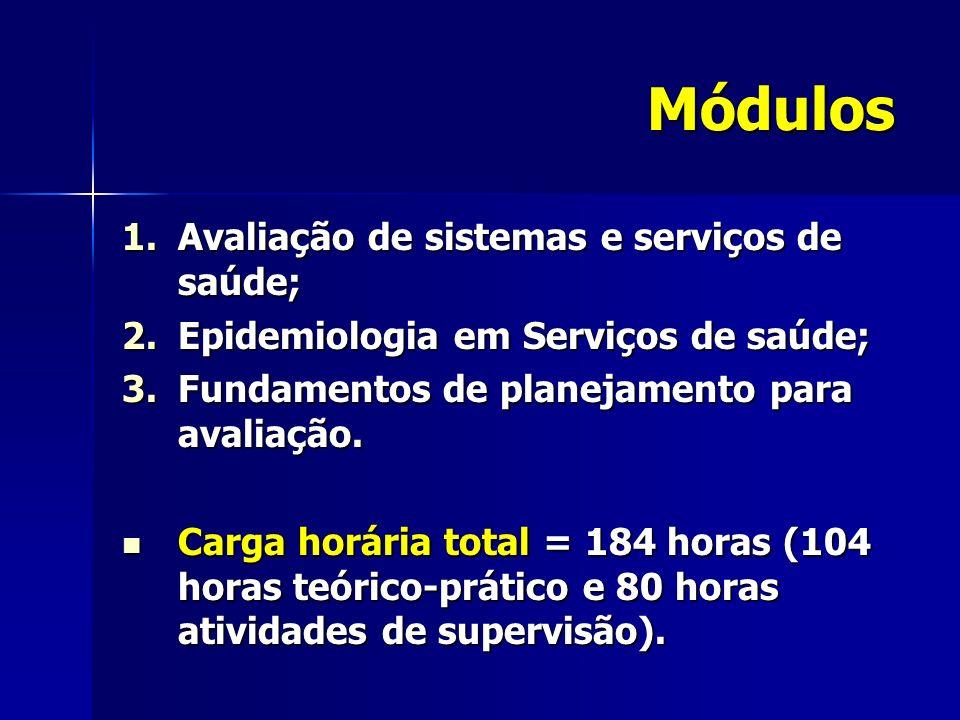 Módulos Avaliação de sistemas e serviços de saúde;